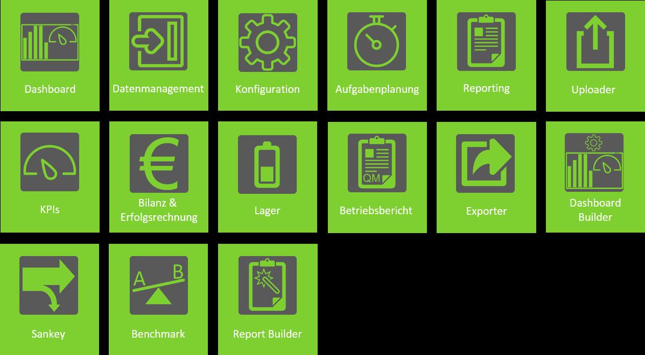 Module EPROM Energiedatenmanagement